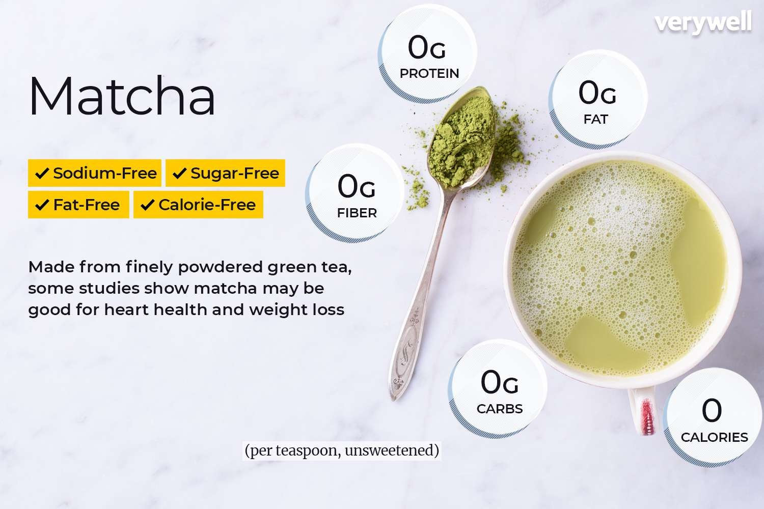 what are the benefits of matcha tea? - quora