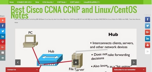How to learn ccna at home