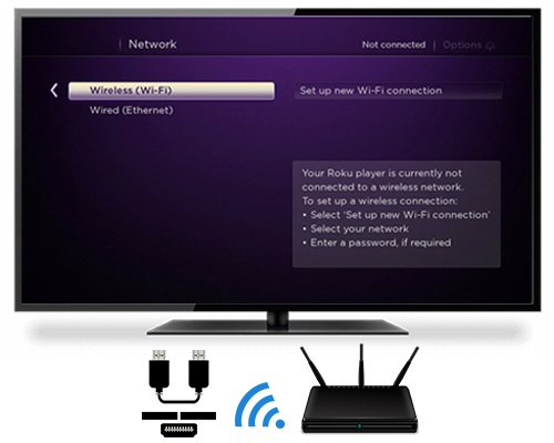 How to fix Roku connection problems - Quora