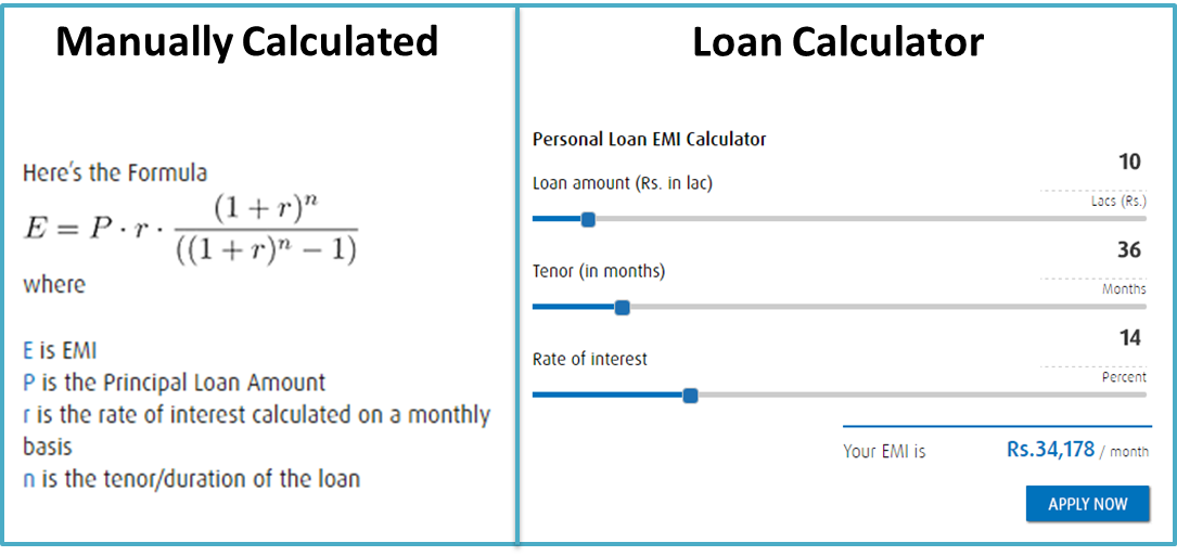 How Do Banks Calculate Education Loans In India I Have A Loan Of 4