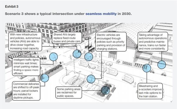 How will autonomous vehicles change American cities? - Quora