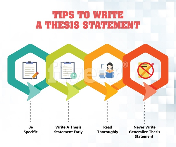 how to write a main idea statement