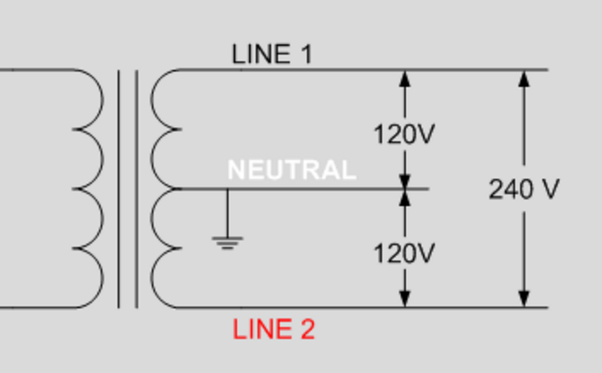 what is center tapped transformer quora rh quora com Center Tap Transformer Basics Center Tap Transformer Circuit