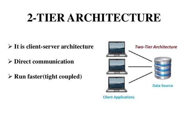 What is the two tier architecture of dbms what are the for Architecture 3 tiers