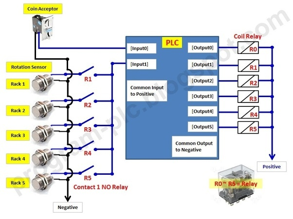 control wiring diagram of vcb control wiring diagram of plc