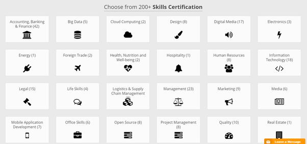 Resources] #9: Finance Certifications - Quora