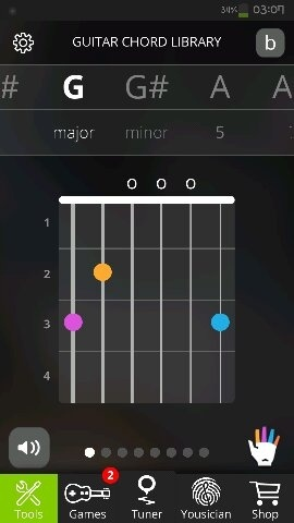 What Is The Best Way To Shift E Major And G Major In Guitar Playing