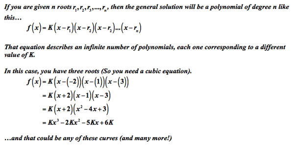 how to write a polynomial function f of the least degree