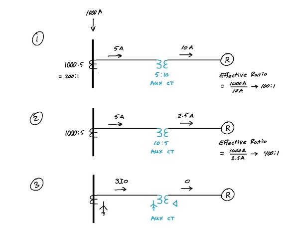 interposing relay wiring diagram what is an interposing current transformer  and why is it used  interposing current transformer