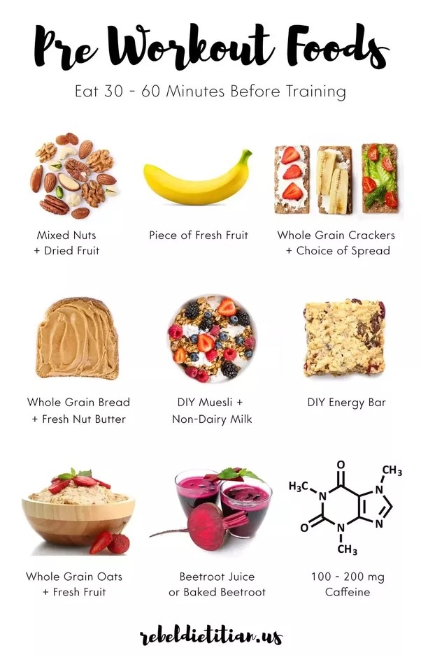 Before Workout Diet First Mike Lee Fitness