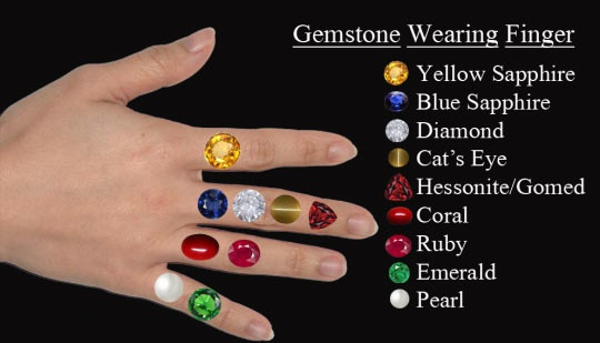 In Which Hand Should I Wear A Yellow Sapphire Quora