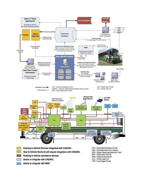 What Is An Architecture Diagram Quora