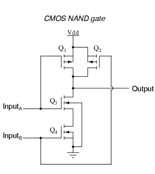 How to draw NAND and NOR gates using CMOS logic - Quora And Gate Schematic on