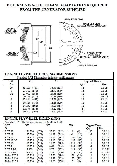 what if any automatic transmission will work fit on a c16 rh quora com C15 Cat Parts Diagram Cat C7 Fuel Pressure Sensor Location