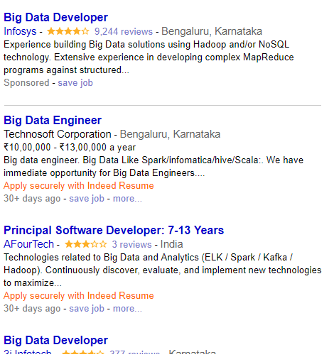 Big Data And Hadoop Jobs On Indeed  Hadoop Developer Resume