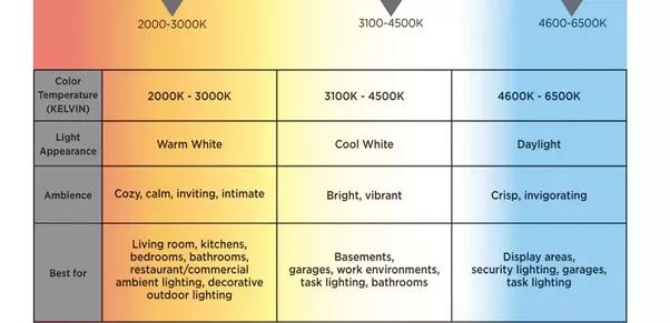 Halogen Work Light Replacement Bulb