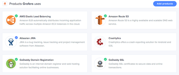 What is the technology stack of grofers.com? - Quora Mathway Github on