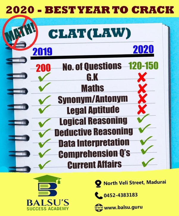 What Are The Changes In The Pattern Of The Clat 2020 Quora