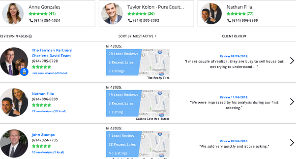 What measures and statistics does Zillow use to value homes