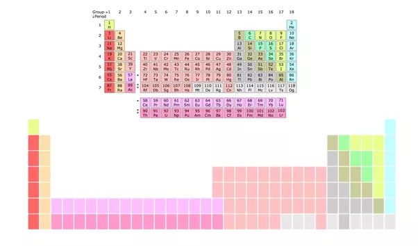 what is the electronic configuration of f block elements? why is it orbital diagram for mn the lanthanide series includes elements from number 58 to 71, which is 14 elements the f sub level contains seven orbitals and each orbital will hold two