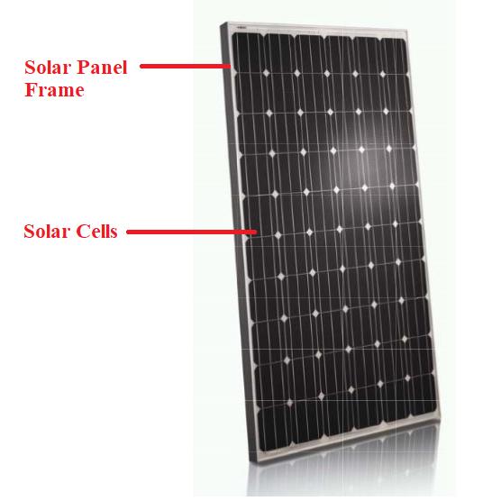 How do solar panels fare in hurricanes? - Quora