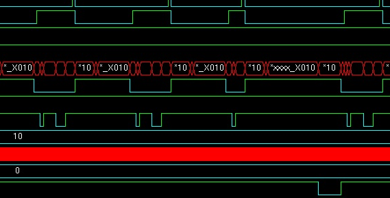 What is the best software for Verilog/VHDL simulation? - Quora