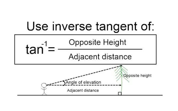 What is the formula for angle of elevation? - Quora