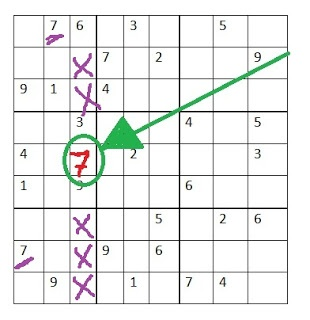 How to learn Sudoku - Quora