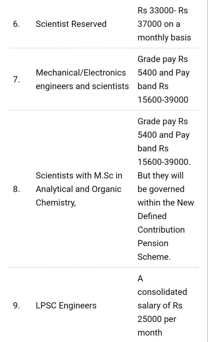 What is the salary of an ISRO scientist? - Quora