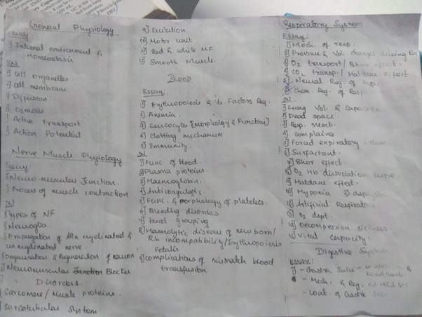What are important questions of physiology in a 1st year BDS