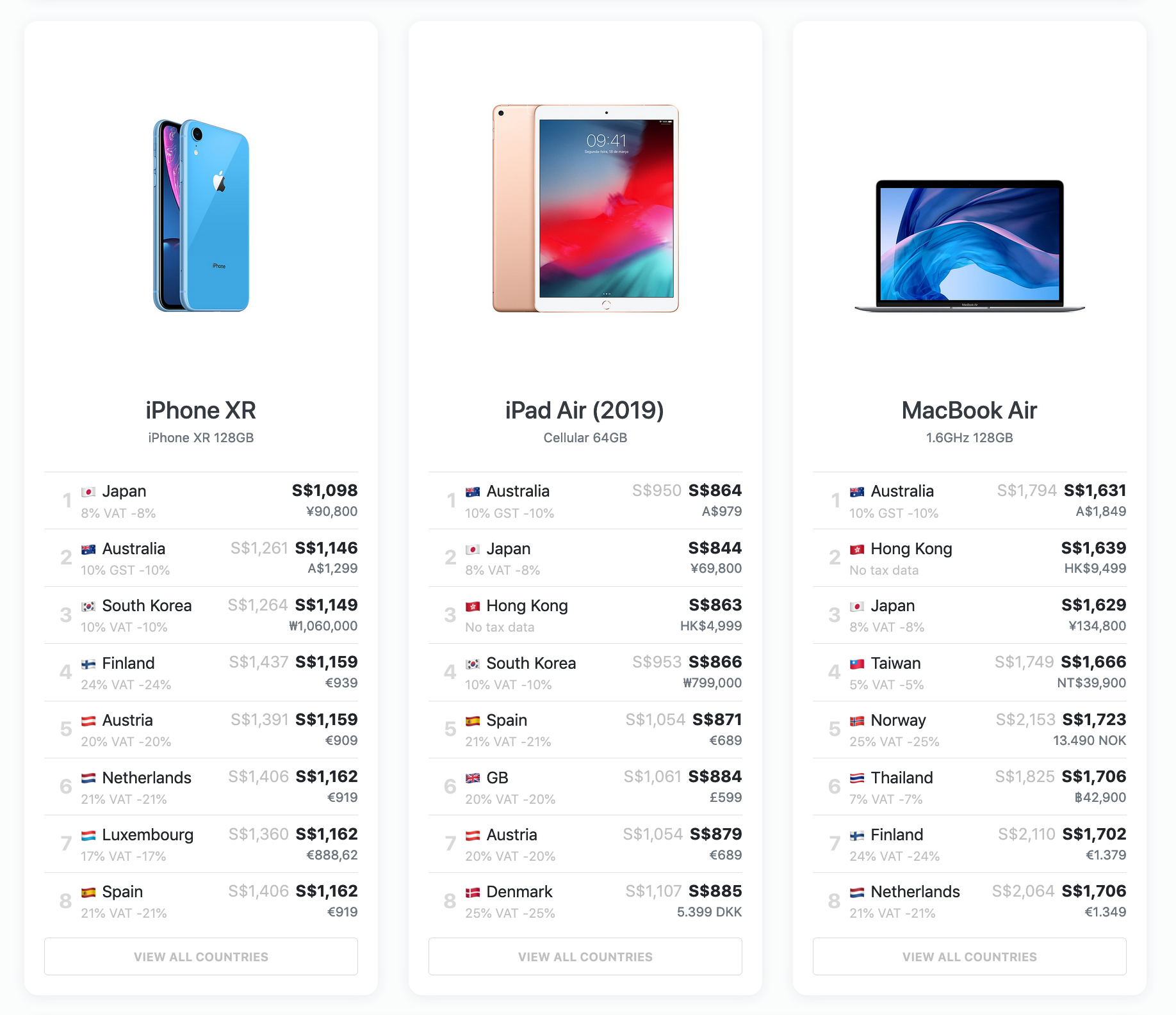 In which country are Apple products cheaper? - Quora