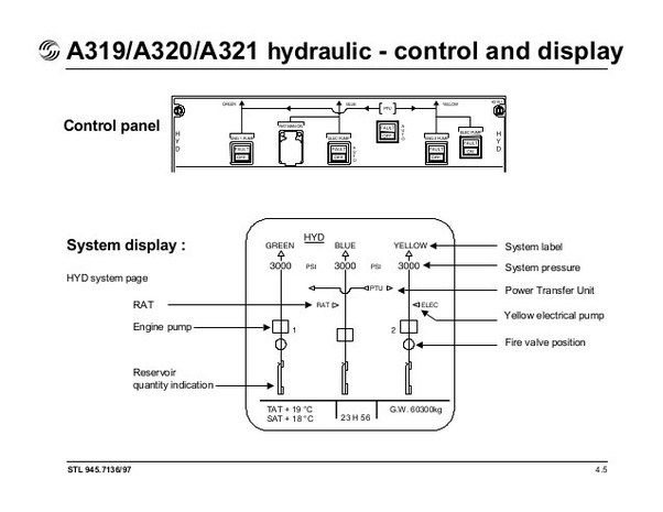 What is that strange pumping/sing sound coming from underneath ... A Hydraulic System Schematic on 787 hydraulic system, long 460 hydraulic system, dump truck hydraulic system, convertible top hydraulic system, aircraft basic hydraulic system, automatic transmission hydraulic system, excavator hydraulic system, bulldozer hydraulic system, helicopter hydraulic system, c-17 hydraulic system, airplane hydraulic system, c-130 hydraulic system, open loop hydraulic system, md-80 hydraulic system, simple hydraulic system, car hydraulic system, hydraulic drive system, hydraulic braking system, tractor hydraulic system, basic parts of a hydraulic system,
