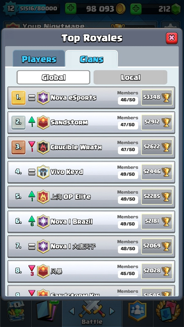 Which is the best clan in Clash Royale? - Quora