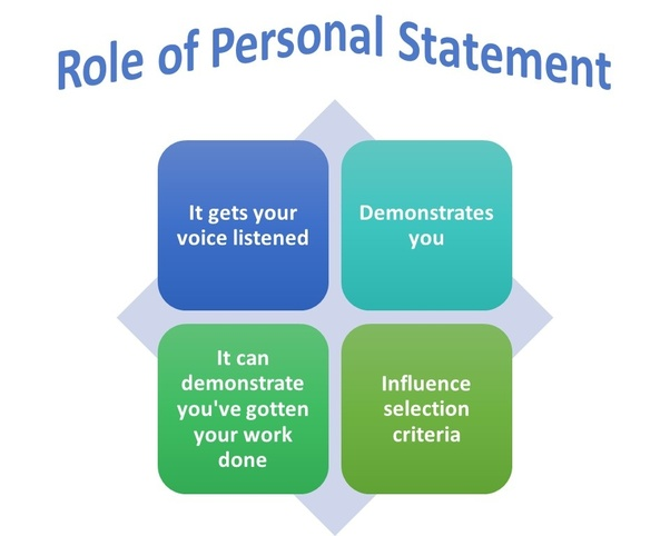 a good personal statement