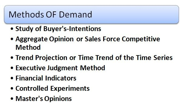What are the different demand forecasting techniques? - Quora