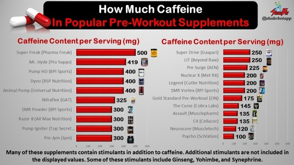 The active ingredient in most pre-workouts is simply caffeine. Black tea  doesn't have that much caffeine relative to a preworkout: