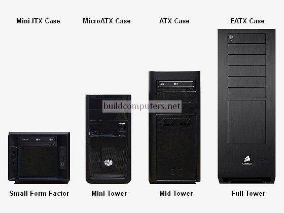 What Is The Meaning Of The Term Micro Tower In Computer