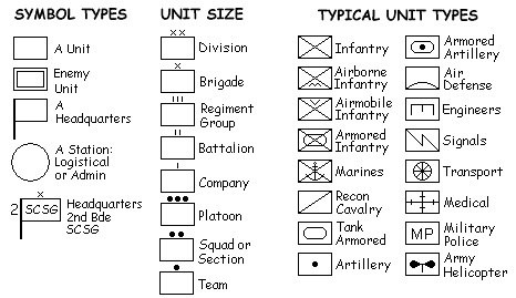 Why Do Military Symbols Look The Way They Do For Example Why Does