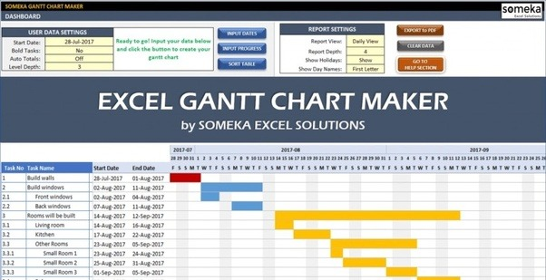 How to create a gantt chart in excel quora completely in excel no installation necessary works on both windows and mac ccuart Gallery