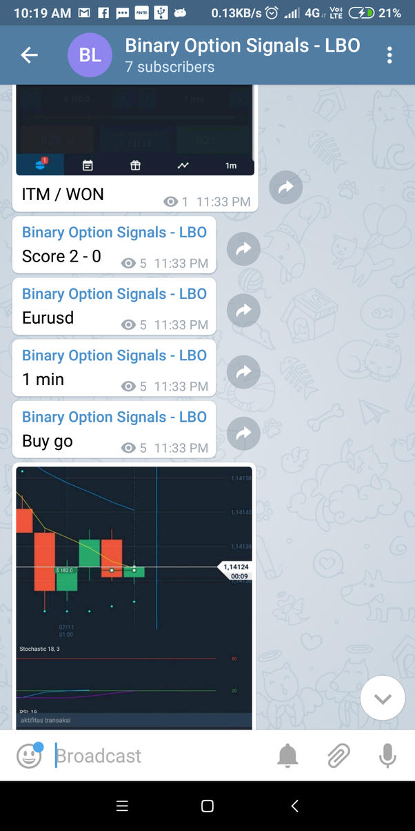 Binary options trading signals website