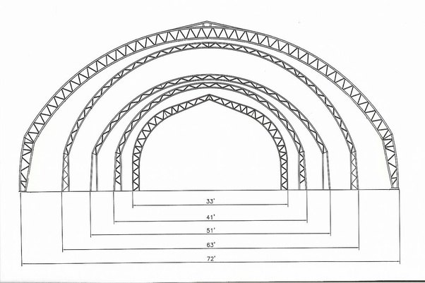 Why Do Steel Frames Not Make Use Of Arches Quora