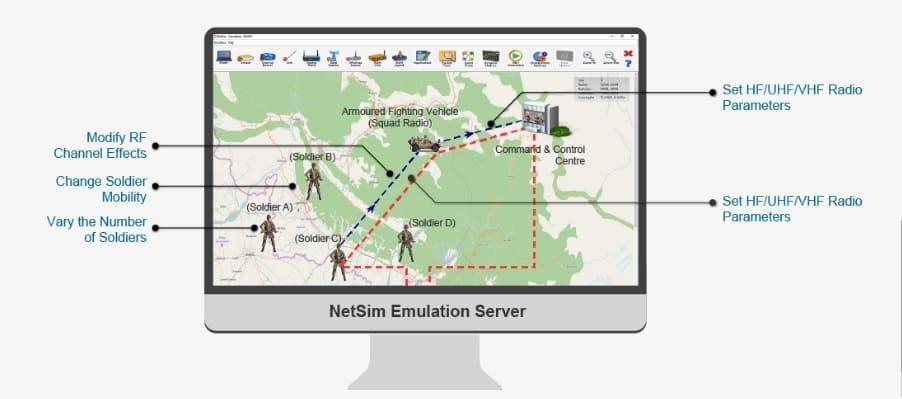 How to create an IoT simulator - Quora