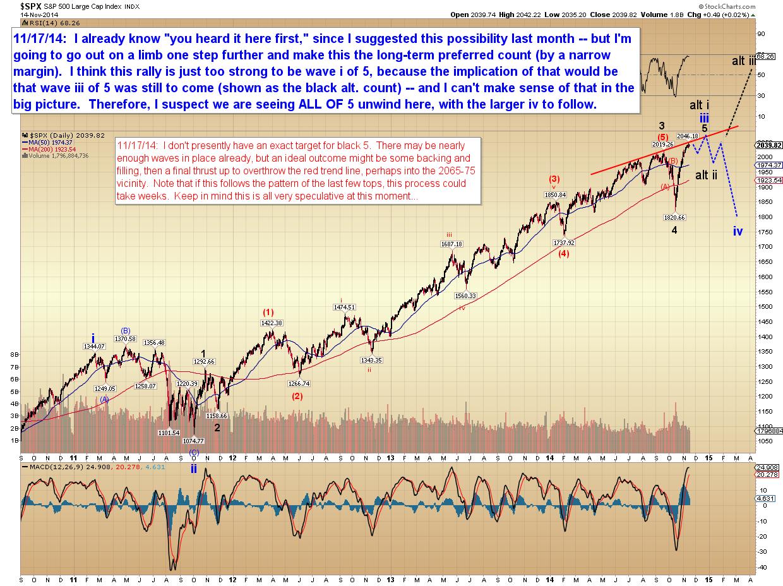 Stock Price Prediction Formula