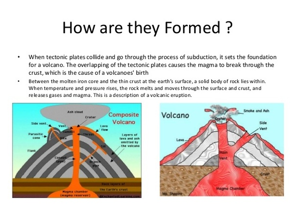 how does magma get all the way to the surface to form a volcano? - quora