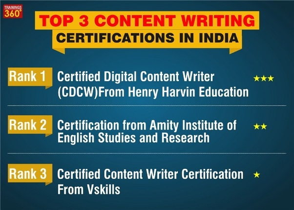 How to become a certified content writer? Are there any online ...