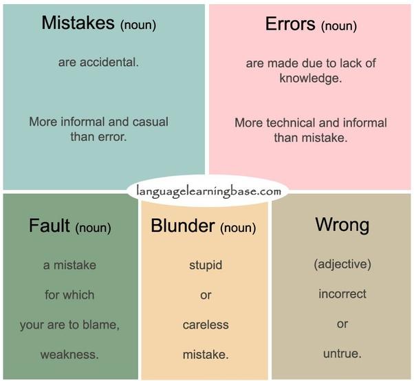 Arti Bahasa Inggrisnya Naik: Mengapa Bahasa Inggris Membedakan Penggunaan Istilah