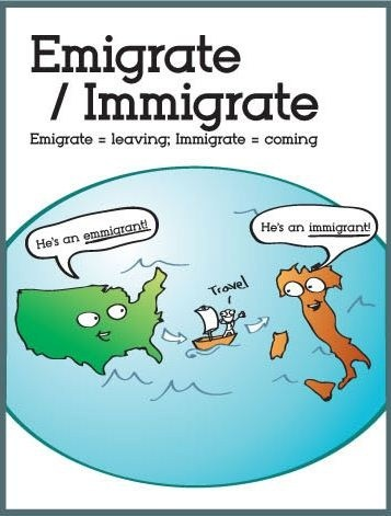 The Difference Between U201cimmigrateu201d And U201cemigrateu201d Is That U201cimmigratingu201d Is  The Act Of Entering A Foreign Country To Live While U201cemigratingu201d Is The Act  Of ...