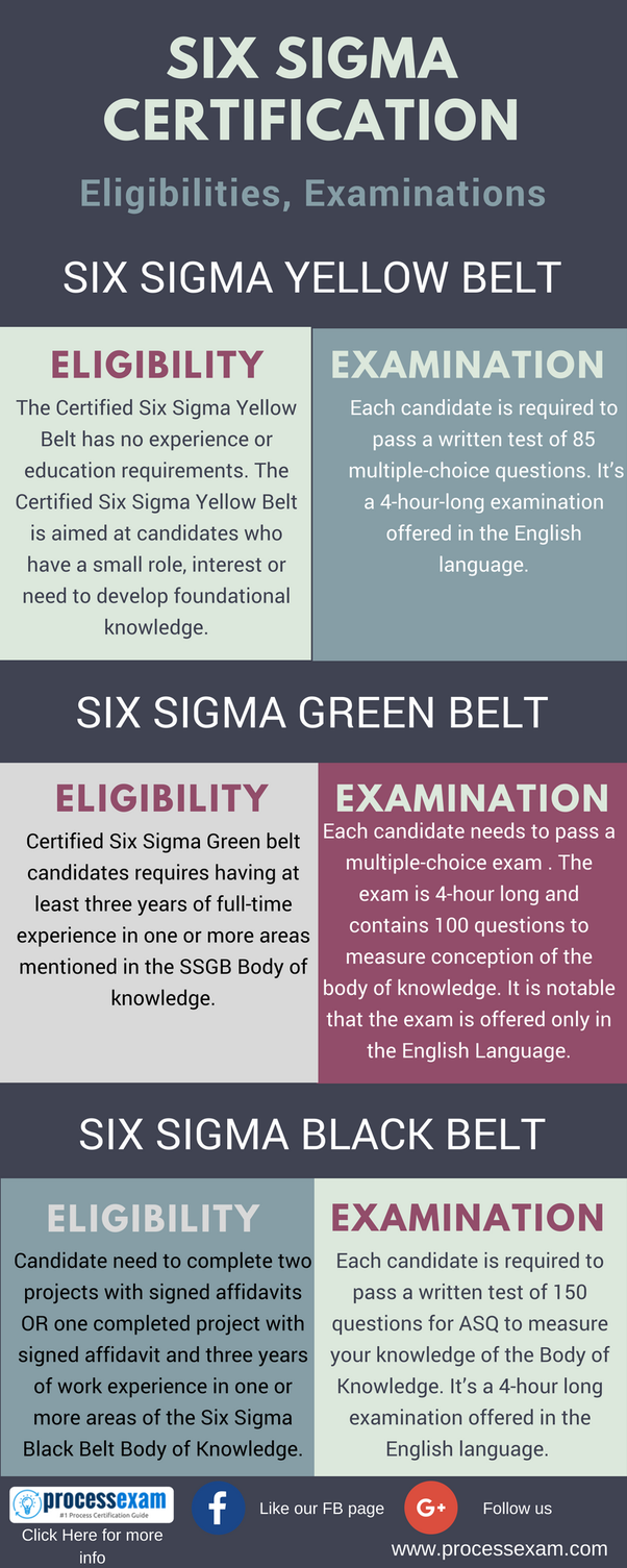 What Are The Benefits Of A Six Sigma Certification Quora