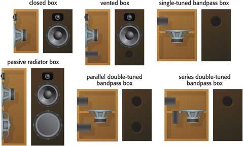 How To Make A Speaker Box Quora