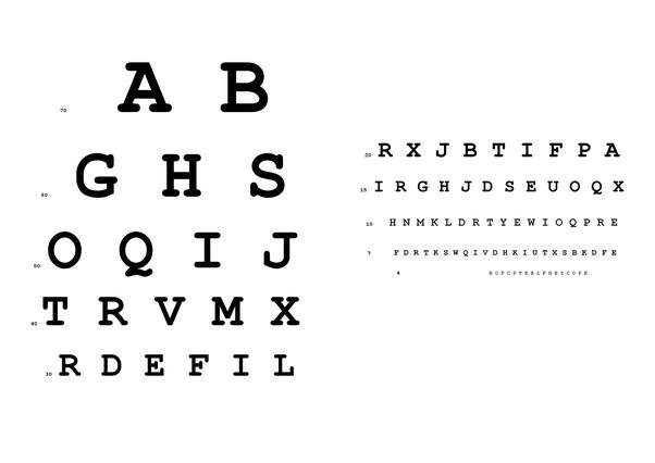 Where Can I Find A Picture Of A Snellen Eye Chart Whose Fifth Line